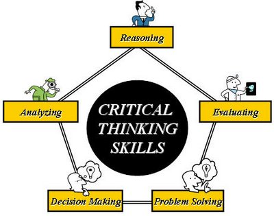 can you teach critical thinking skills On the other hand, the good news is that, since our critical thinking ability varies  according to our current mindset, most of the time we can learn to improve our.